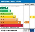 pics_energy_efficiency_labels